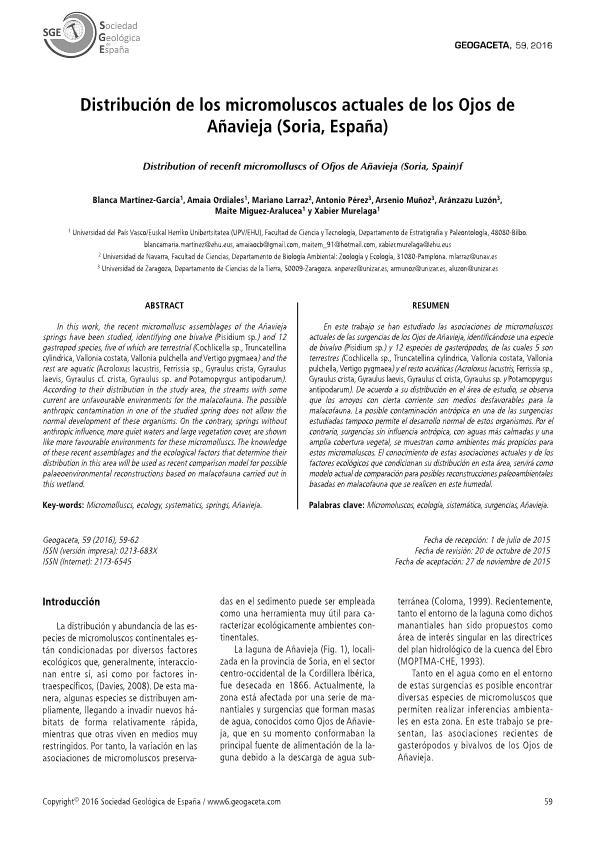 Distribución de los micromoluscos actuales de los Ojos de Añavieja (Soria, España)