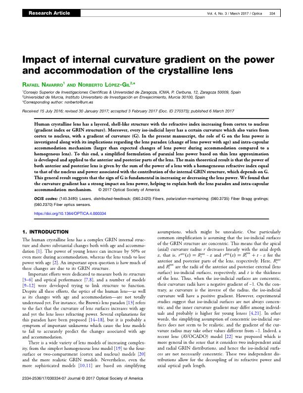Impact of internal curvature gradient on the power and accommodation of the crystalline lens
