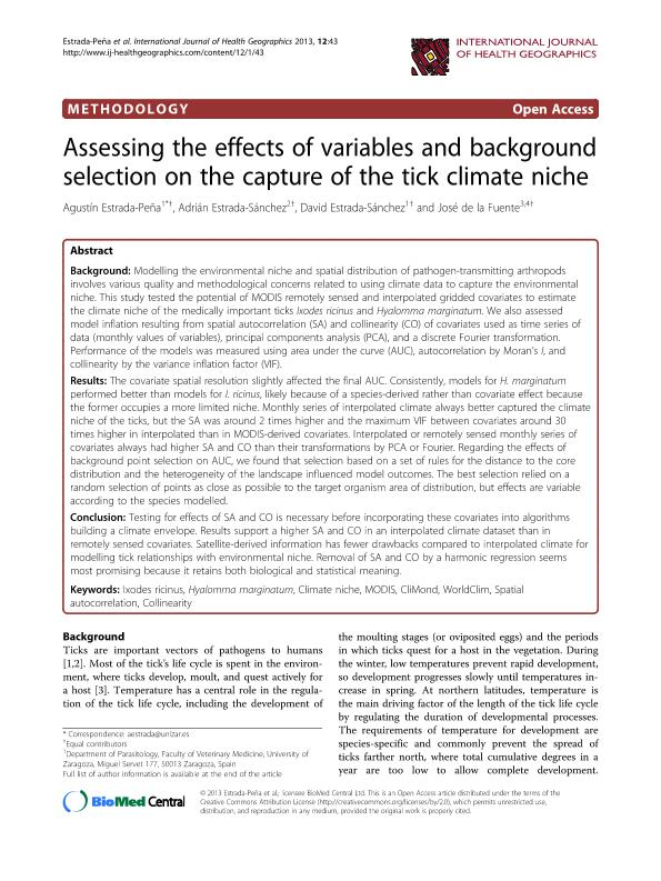 Assessing the effects of variables and background selection on the capture of the tick climate niche