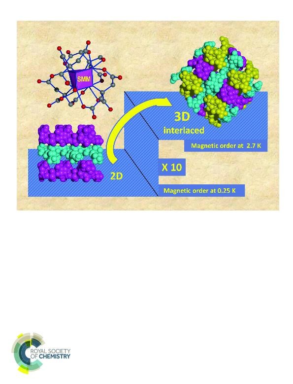 A symmetric, triply interlaced 3-D anionic MOF that exhibits both magnetic order and SMM behaviour
